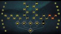 Assassin's Creed: Valhalla: Alle Eiferer und Ordensmitglieder finden