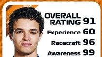 F1 2021: Alle Fahrerwertungen in der Übersicht (inkl. Ikonen)