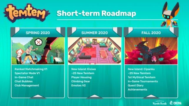 Die Roadmap mit den Neuerungen für Temtem.
