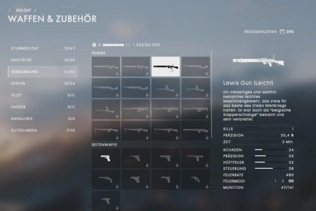 Versorgungssoldat (Versorger / Support): Haupt-Waffen und Ausrüstung)