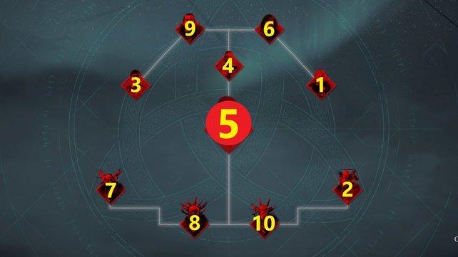 Zur besseren Übersicht sind alle 10 Ordensmitglieder nummeriert.