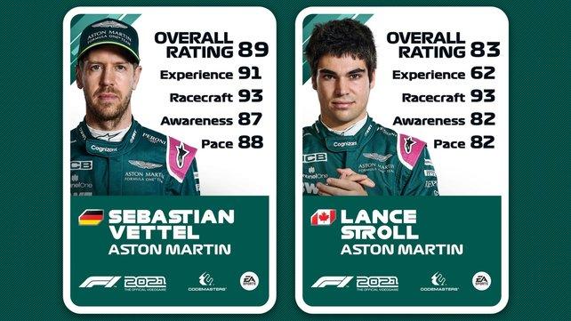 Ratings von Sebastian Vettel und Lance Stroll.