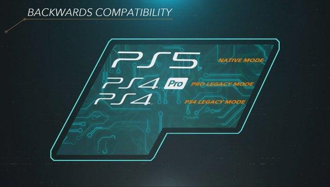 Die PlayStation 5 vereint die PS4-Familie, aber nicht weiter darunter.