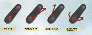 Test NDS Skate It: Skaten auf die NDS-Weise